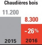 Click to enlarge image Chaudieres-bois.jpg