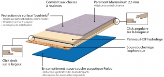 Click to enlarge image Coupe-Marmoleum-click.jpg