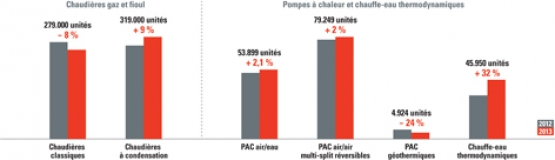 Click to enlarge image Chaudieres_PAC_chauffe-eau-thermodynamiques.jpg
