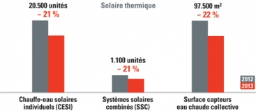 Click to enlarge image Solaire-thermique.jpg