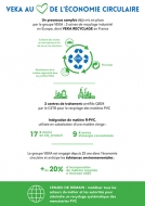 Click to enlarge image VEKA_Economie-circulaire_Recyclage.jpg