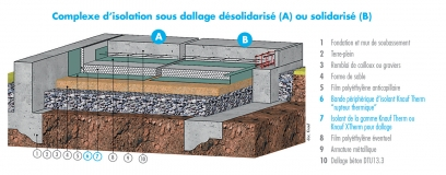 Click to enlarge image Isolation-sous-dallage-desolidarise-ou-solidarise.jpg