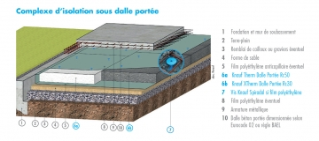 Click to enlarge image Isolation-sous-dalle-portee.jpg