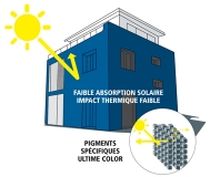 Click to enlarge image Faible-absorption-solaire.jpg