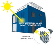 Click to enlarge image Forte-absorption-solaire.jpg