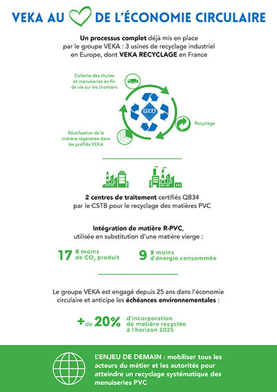 veka-recyclage-menuiseries-economie-circulaire-charte-ufme